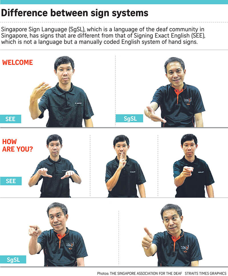 Singapore Sign Language